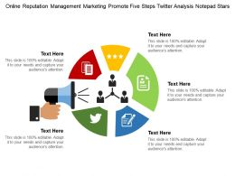 Online Reputation Management Marketing Promote Five Steps Twitter Analysis Notepad Stars