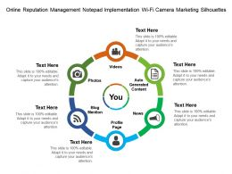 Online Reputation Management Notepad Implementation Wi Fi Camera Marketing Silhouettes