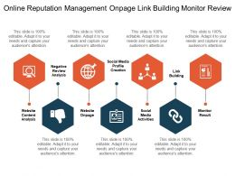 online_reputation_management_onpage_link_building_monitor_review_Slide01