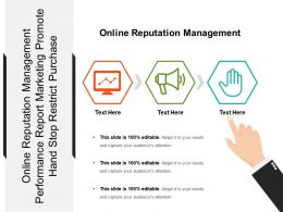 Online Reputation Management Performance Report Marketing Promote Hand Stop Restrict Purchase