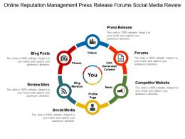 Online Reputation Management Press Release Forums Social Media Review 1