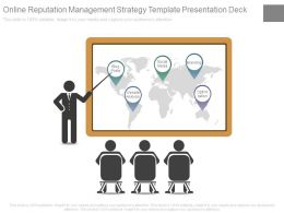 Online Reputation Management Strategy Template Presentation Deck