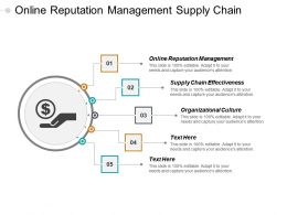 Online Reputation Management Supply Chain Effectiveness Organizational Culture Cpb