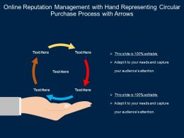 Online Reputation Management With Hand Representing Circular Purchase Process With Arrows