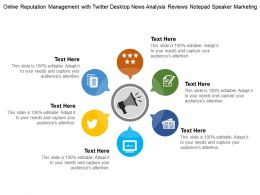 Online Reputation Management With Twitter Desktop News