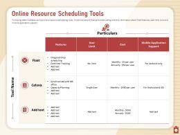 Online Resource Scheduling Tools Float Celoxis Powerpoint Presentation Aids