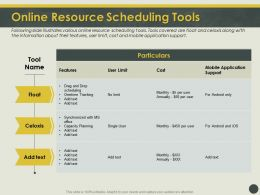 Online Resource Scheduling Tools Office Ppt Powerpoint Presentation Slides Topics