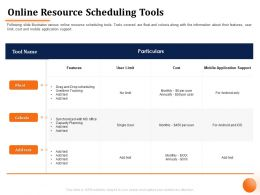 Online Resource Scheduling Tools Synchronized Ppt Powerpoint Presentation File Good