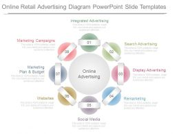 Online Retail Advertising Diagram Powerpoint Slide Templates