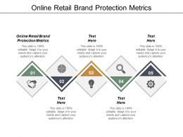 Online Retail Brand Protection Metrics Ppt Powerpoint Presentation Infographic Template Graphics Cpb