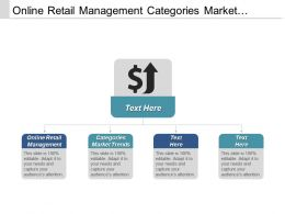 Online Retail Management Categories Market Trends Projects Report Cpb