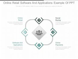 Online Retail Software And Applications Example Of Ppt