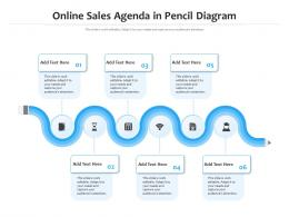 Online Sales Agenda In Pencil Diagram