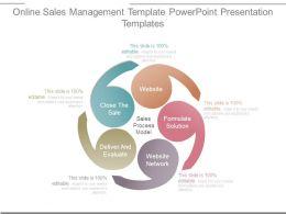 Online Sales Management Template Powerpoint Presentation Templates