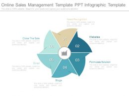 Online Sales Management Template Ppt Infographic Template