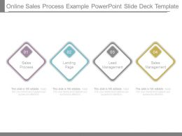 Online Sales Process Example Powerpoint Slide Deck Template