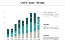 Online Sales Process Ppt Powerpoint Presentation Pictures Infographic Template Cpb