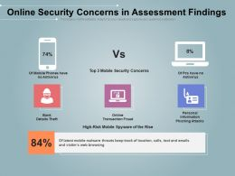 Online Security Concerns In Assessment Findings