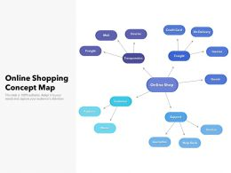 Online Shopping Concept Map