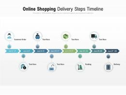 Online Shopping Delivery Steps Timeline