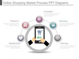 Online Shopping Market Process Ppt Diagrams