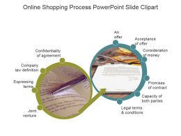 Online Shopping Process Powerpoint Slide Clipart