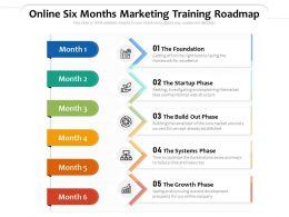 Online Six Months Marketing Training Roadmap