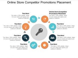 Online Store Competitor Promotions Placement Ppt Powerpoint Presentation Summary Show Cpb