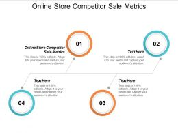 Online Store Competitor Sale Metrics Ppt Powerpoint Presentation File Designs Download Cpb