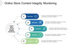 Online Store Content Integrity Monitoring Ppt Powerpoint Presentation Outline Cpb