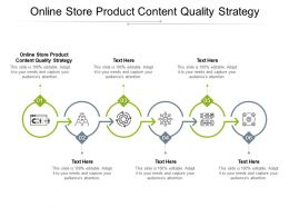 Online Store Product Content Quality Strategy Ppt Powerpoint Presentation Summary Demonstration Cpb