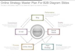 Online Strategy Master Plan For B2b Diagram Slides