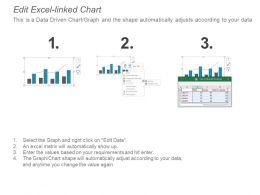 online_survey_marketing_ppt_powerpoint_presentation_gallery_influencers_cpb_Slide04