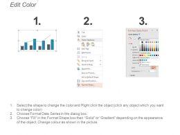 online_survey_marketing_ppt_powerpoint_presentation_gallery_influencers_cpb_Slide05