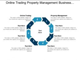 Online Trading Property Management Business Opportunity Inventory Management Cpb