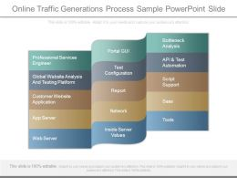 Online Traffic Generations Process Sample Powerpoint Slide