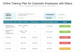 Online Training Plan For Corporate Employees With Status