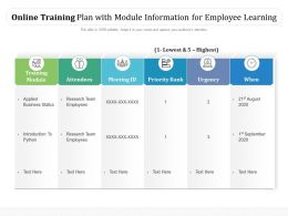 Online Training Plan With Module Information For Employee Learning