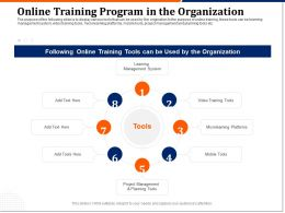 Online Training Program In The Organization Platforms Ppt Visual Aids