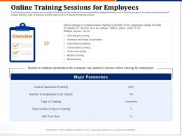 Online Training Sessions For Employees Cost Ppt Powerpoint Icon Visuals
