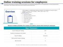 Online Training Sessions For Employees Custom Elearning Ppt Guidelines