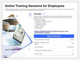 Online Training Sessions For Employees Microlearning Ppt Powerpoint Show