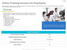 Online Training Sessions For Employees Parameters Ppt Powerpoint Presentation Icon