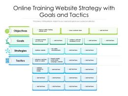 Online Training Website Strategy With Goals And Tactics