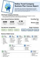 Online Travel Company Business Plan Canvas Report Presentation Report Infographic Ppt Pdf Document