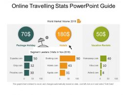 Online Travelling Stats Powerpoint Guide