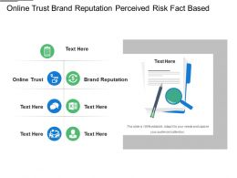 Online Trust Brand Reputation Perceived Risk Fact Based
