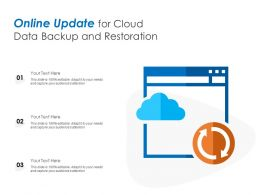Online Update For Cloud Data Backup And Restoration