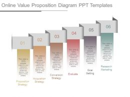Online Value Proposition Diagram Ppt Templates