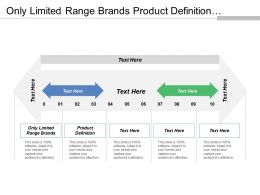 Only Limited Range Brands Product Definition Commercialization Planning